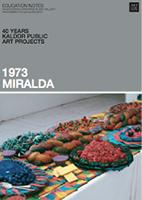 PROJECT 04: MIRALDA